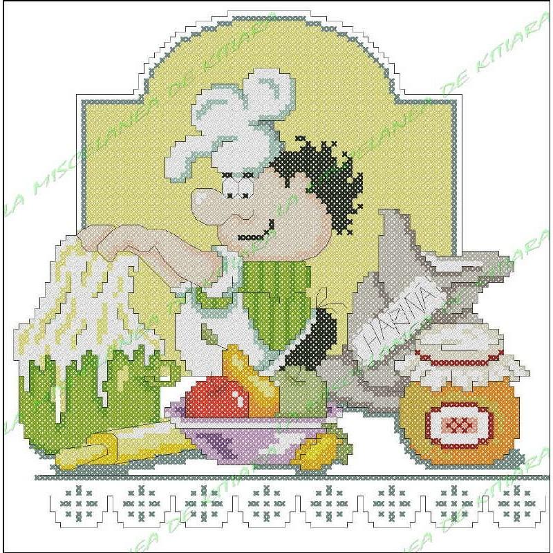 Povaryata Chef - Piecrust