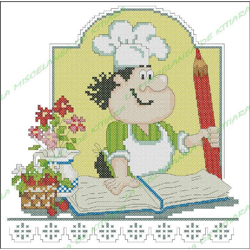 Chef Povaryata - Recetario