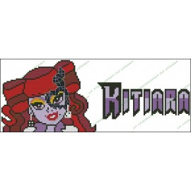 Names Monster High - Opereta