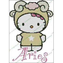 Hello Kitty Horoscope Aries
