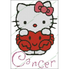 Hello Kitty Horoscope Cancer