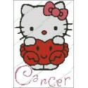 Hello Kitty Horoscope Cancer