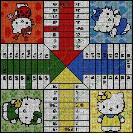 Hello Kitty parchis